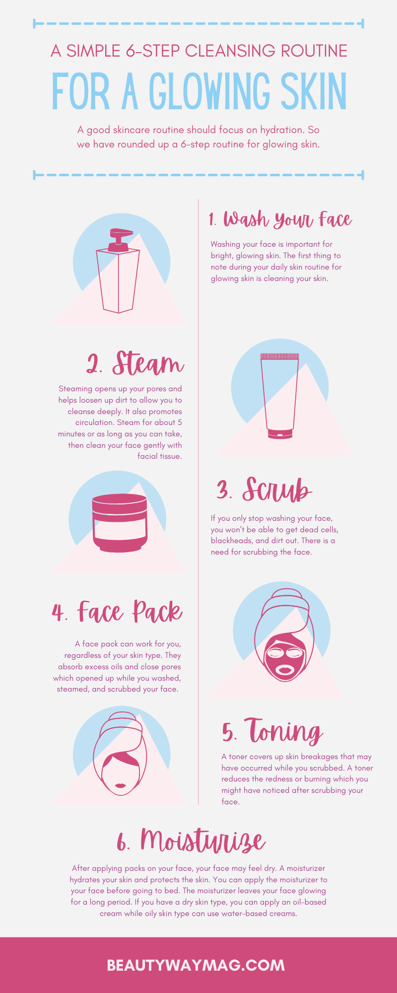 6 step beauty routine